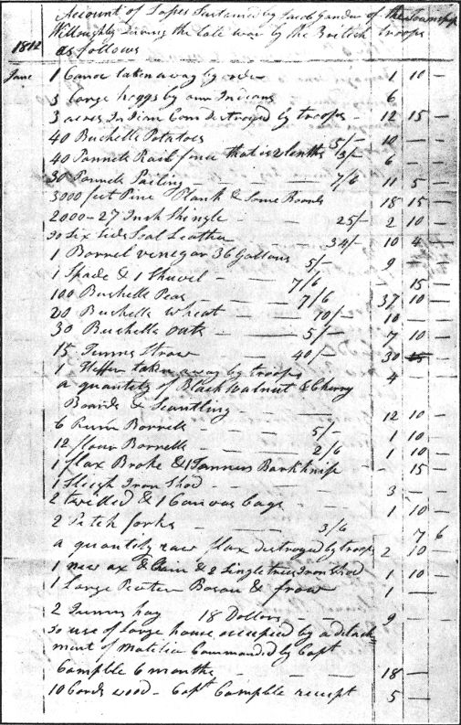 [List of War Losses (1812)]